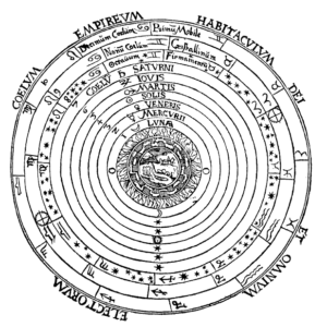 The Ptolemaic geocentric system