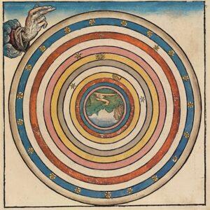 The geocentry cosmos