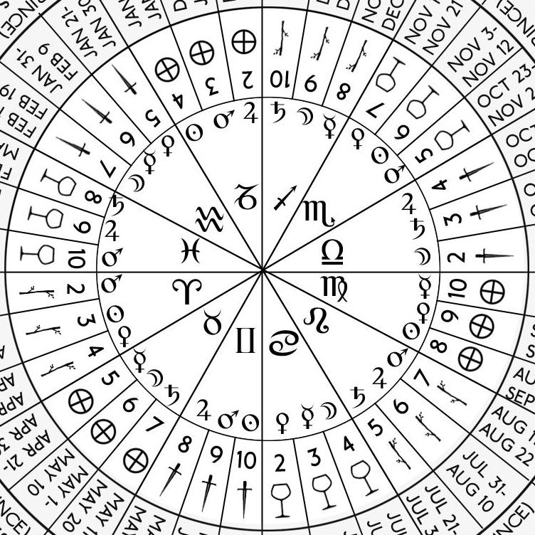 Astrological decan rulerships and Tarot correspondences